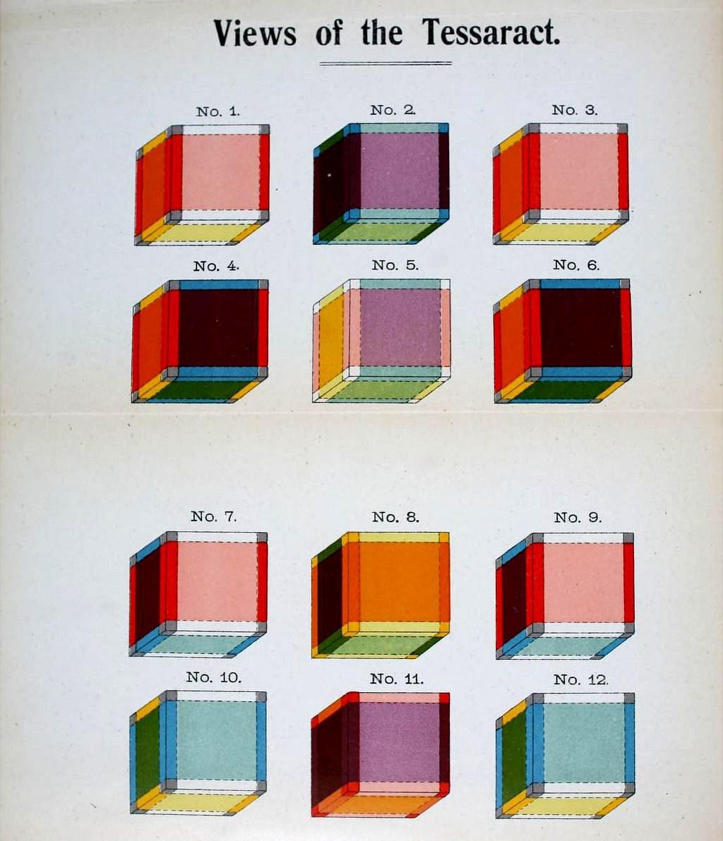 """Las herramientas para aprender a visualizar el espacio cuatridimensional, como aparecieron en su libro """"La cuarta dimensión"""", publicado en 1904."""