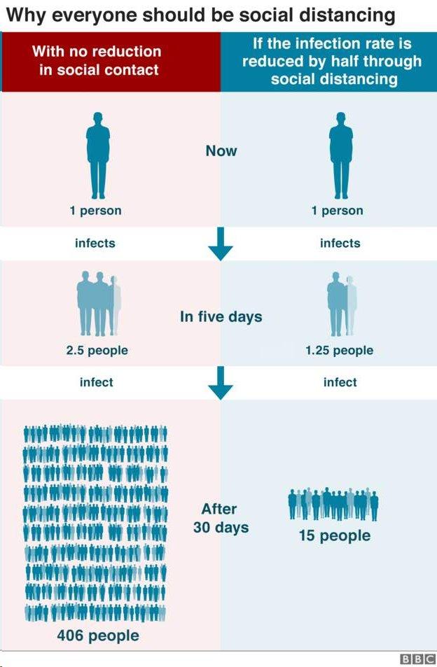 新冠病毒傳染率