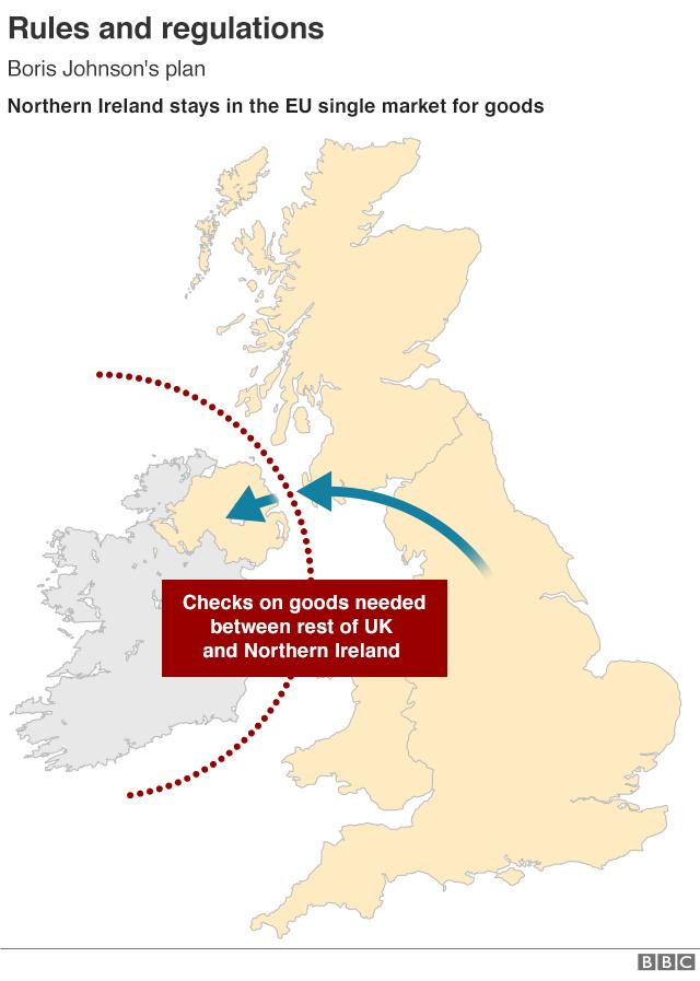 Map showing border in the Irish Sea