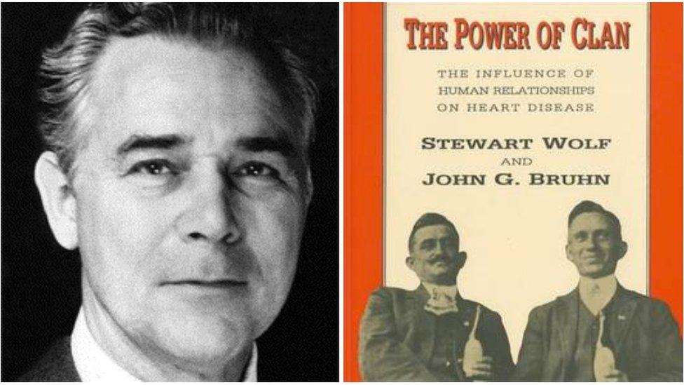 Stewart Wolf (1914-2005) y la portada de su libro