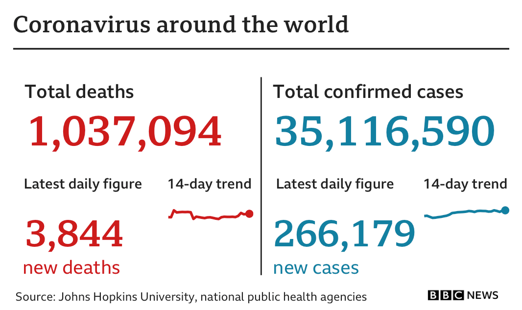 Coronavirus Europe Experiencing Pandemic Fatigue Bbc News
