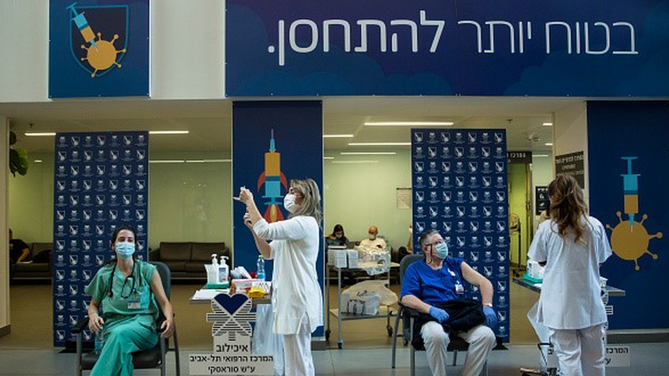 Puntos ce vacunación en Israel.