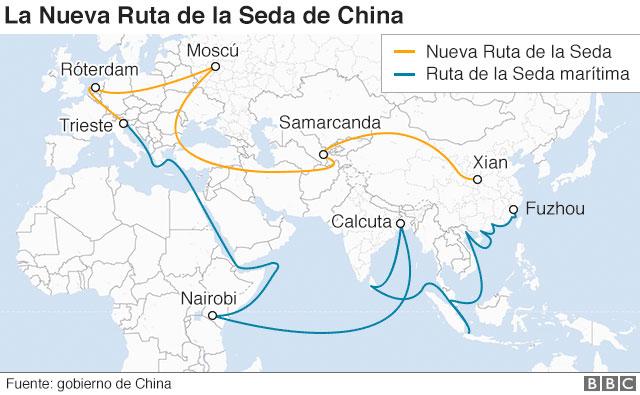 Mapa que muestra la antigua y la nueva Ruta de la Seda