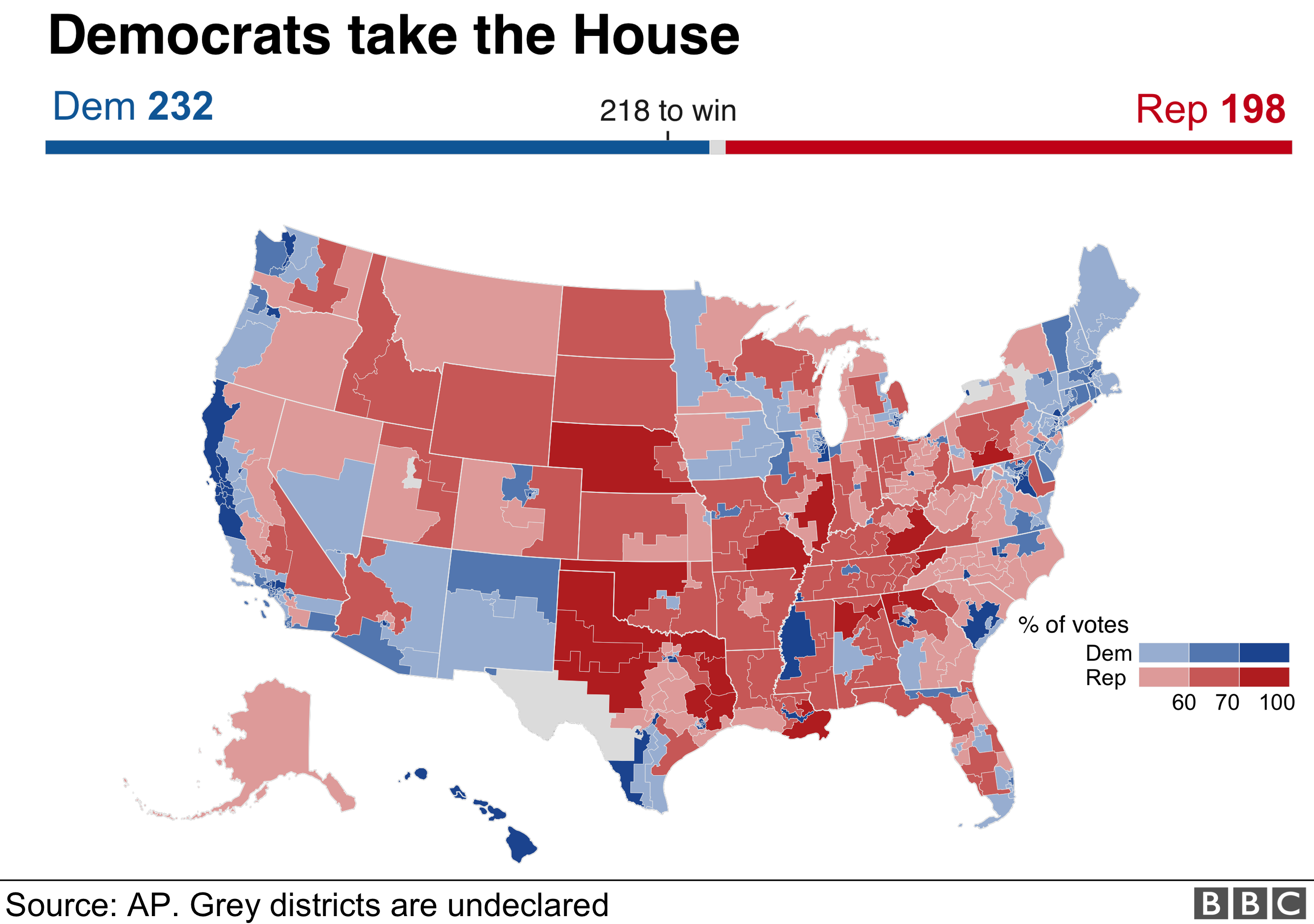 Us Election Results Map US mid term election results 2018: Maps, charts and analysis   BBC