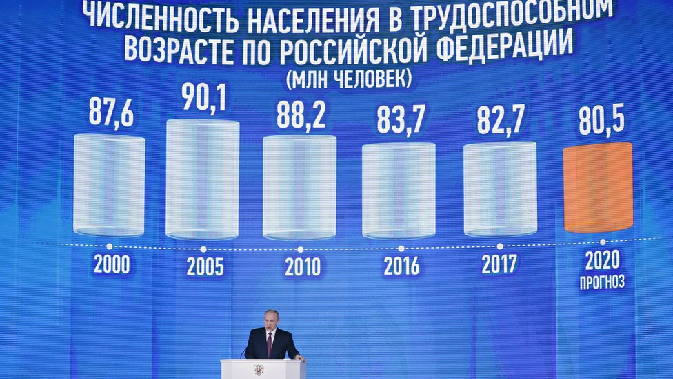 Graphics appear behind Putin at the Manezh Central Exhibition Hall, 01 March 2018