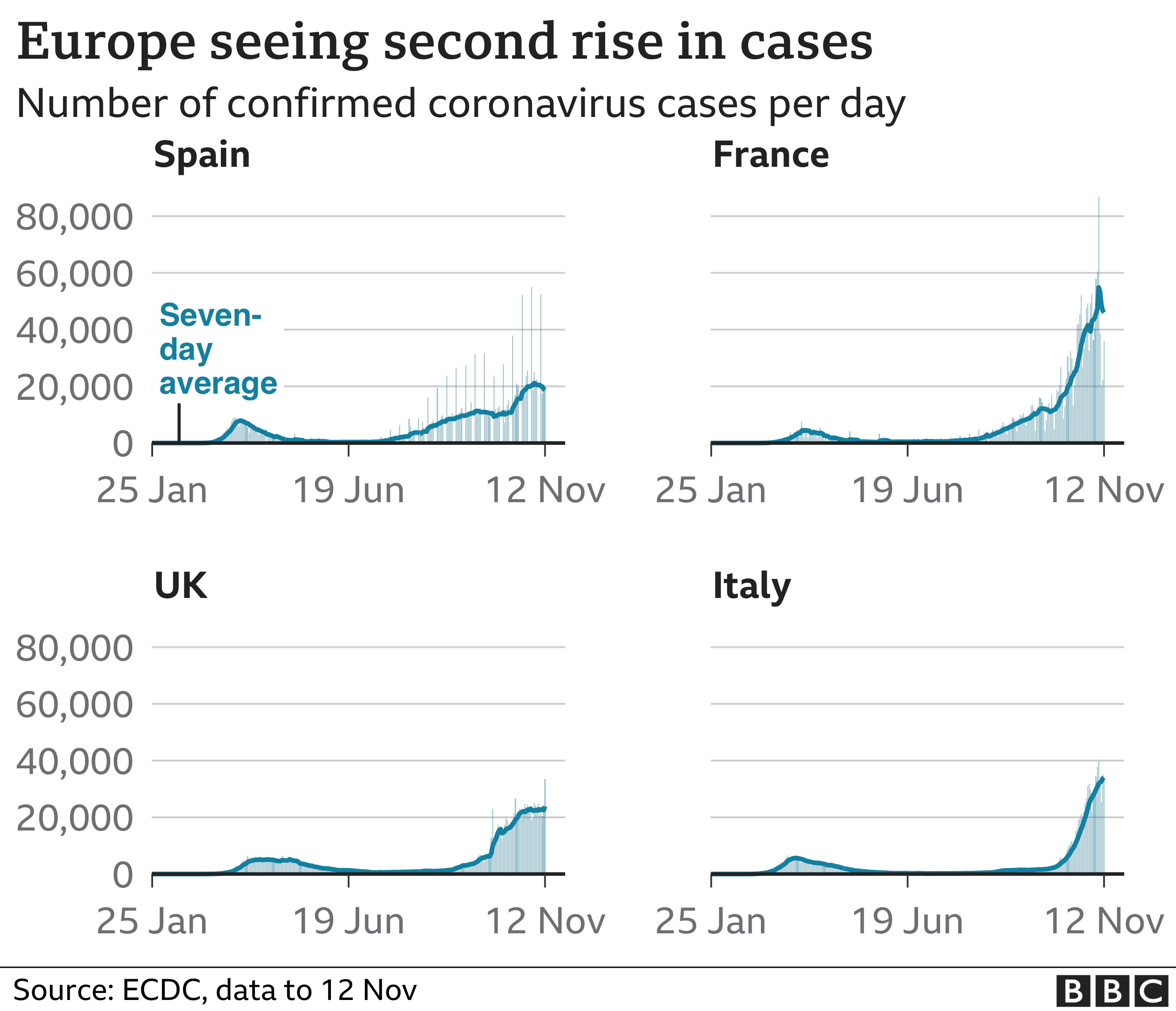 Coronavirus: Italy extends 'red zones' as infections soar thumbnail