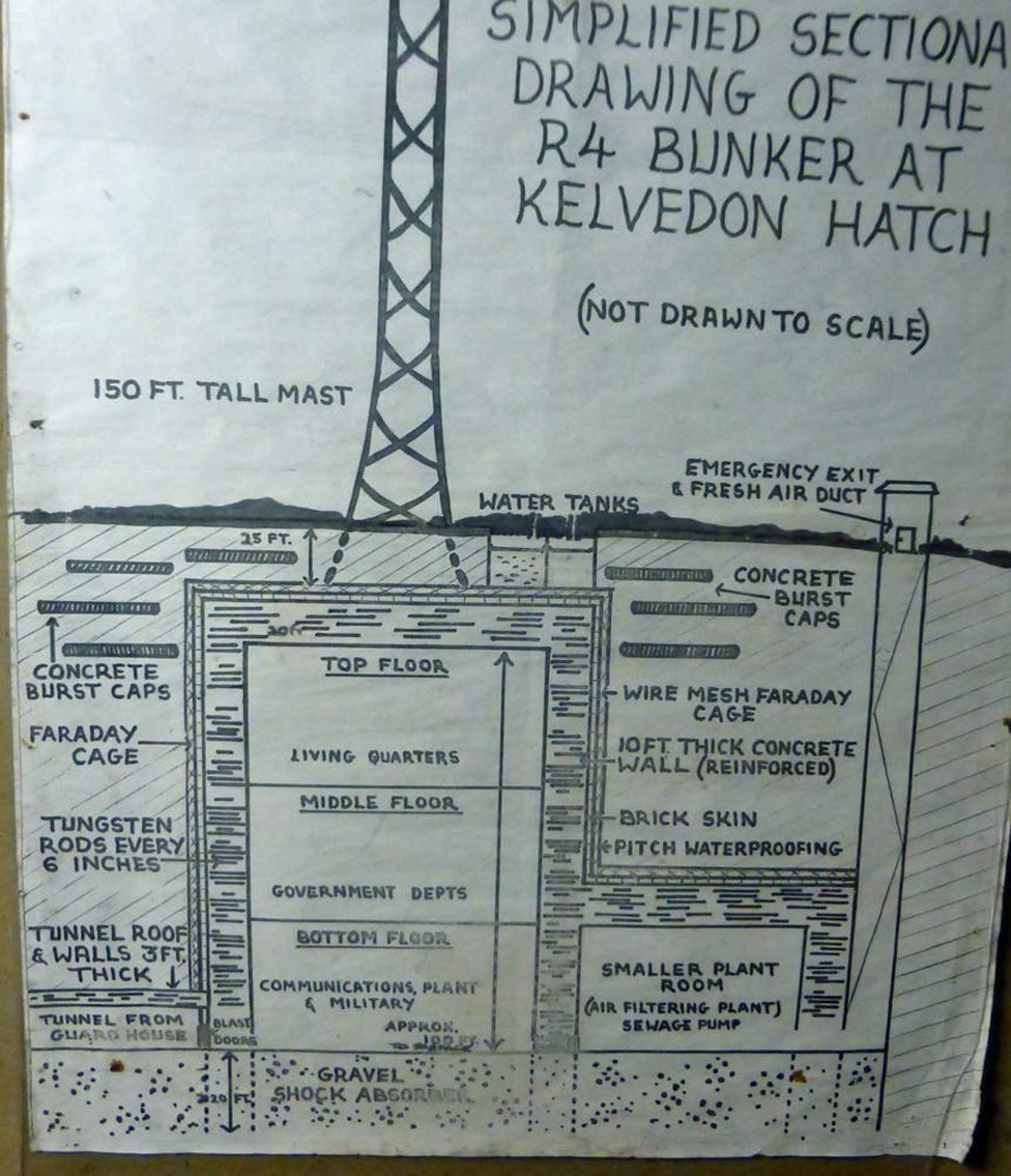 A cross section of the nuclear bunker at Kelvedon Hatch in Essex