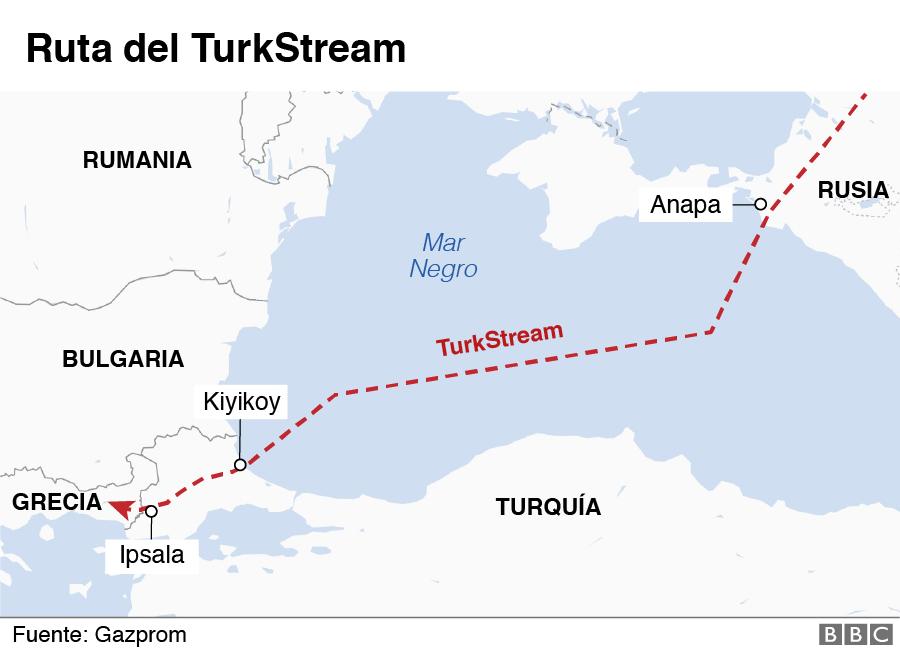 Ruta del gasoducto