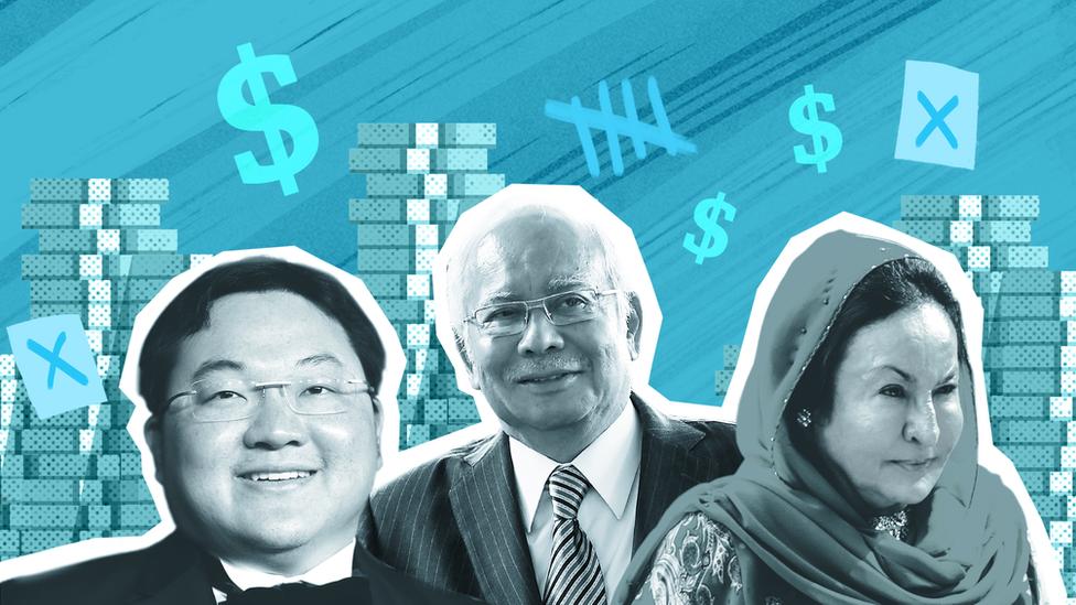 Džo Lo, Nadžib Razak i Rosmah Mansor