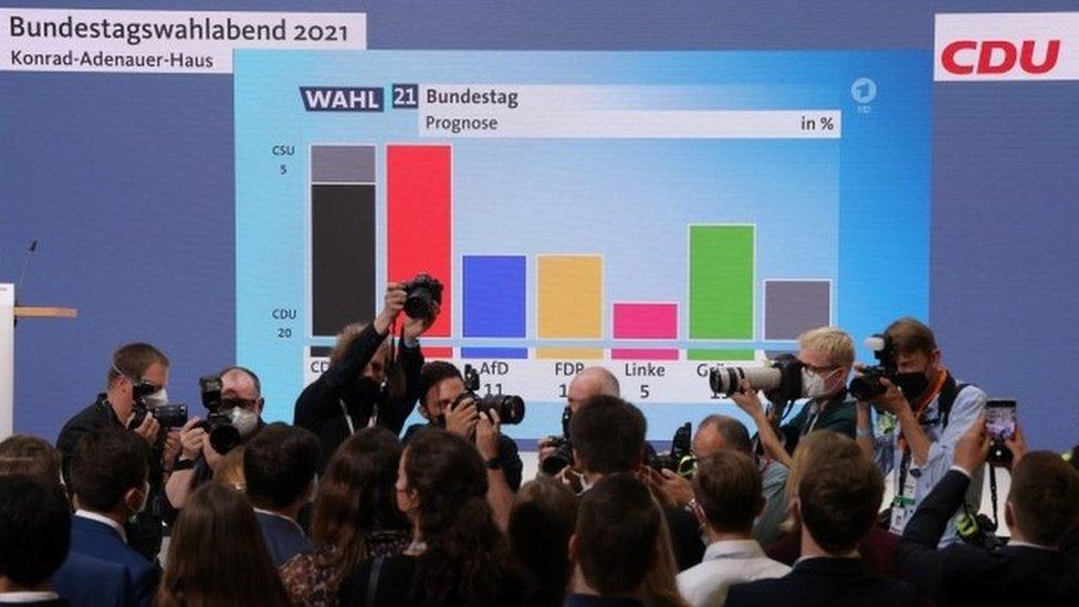 Выборы в Германии: согласно экзит-полам, ХДС/ХСС и СДПГ идут вровень