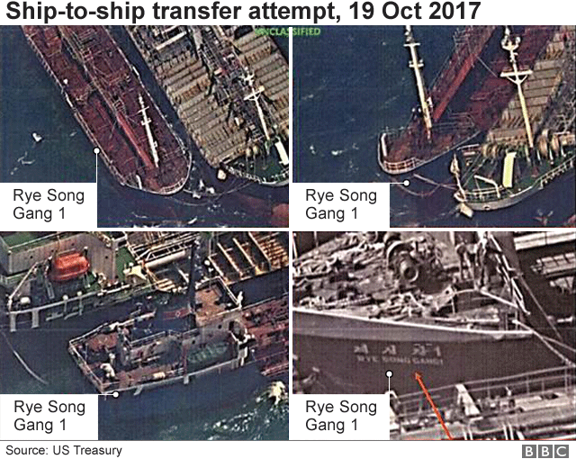 Graphic showing US images of ship-to-ship transfer attempt on 19 October 2017