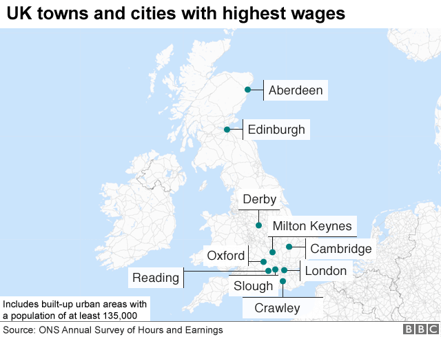 UK towns and cities with the highest wages