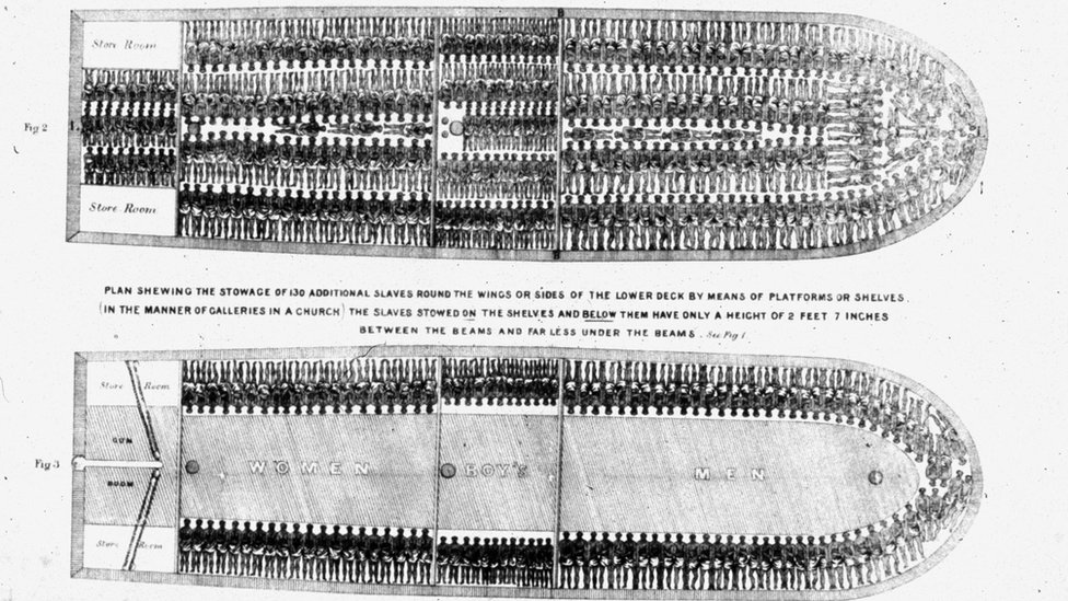 Diagram showing how slaves were packed into transatlantic vessels