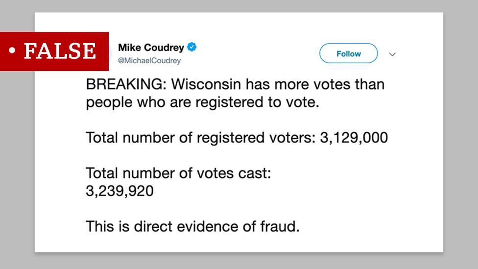 False tweet about voting in Wisconsin