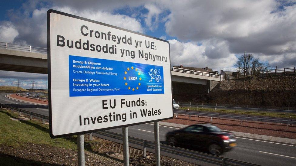 Arwydd Cronfeydd yr UE