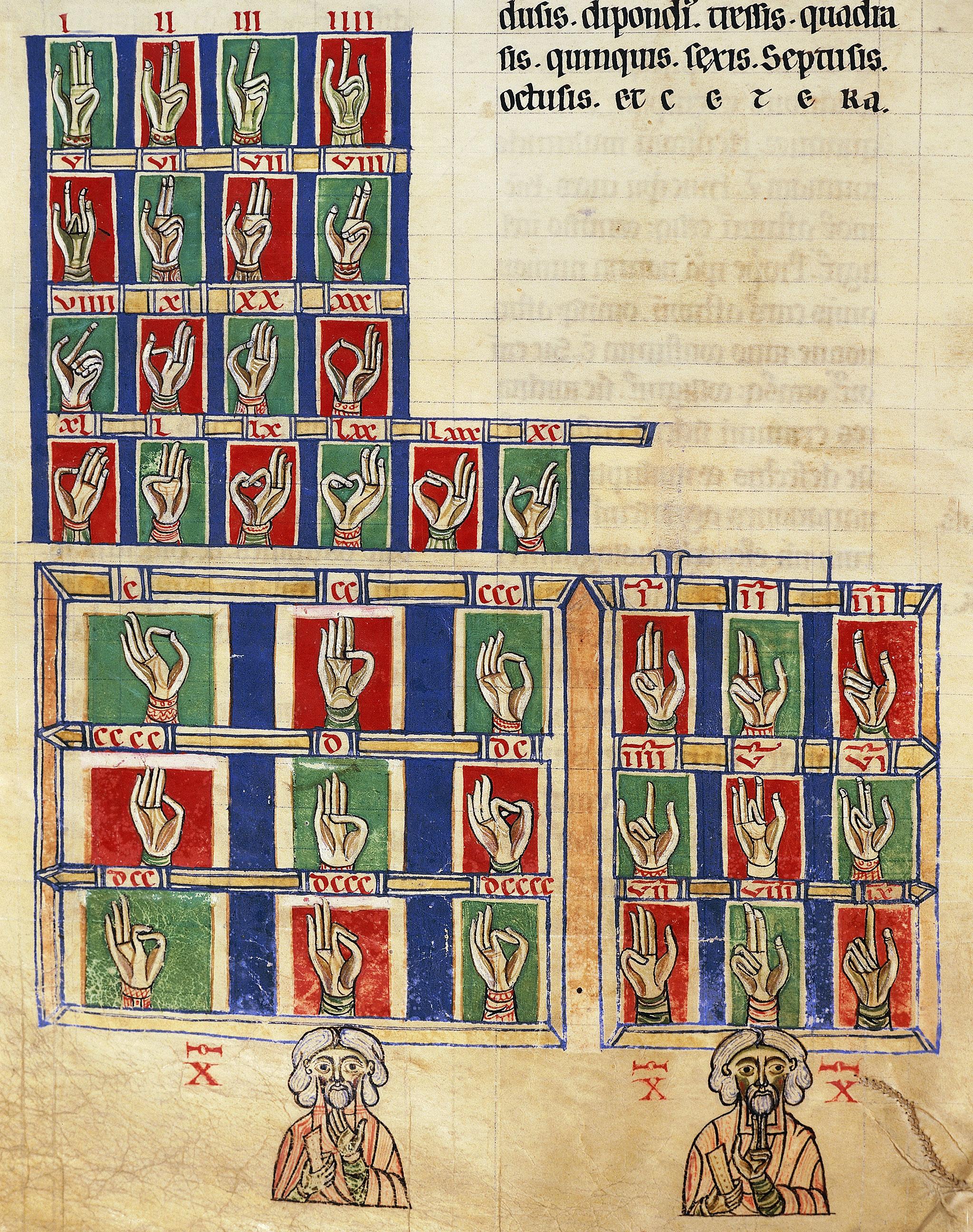 """Contar con los dedos del 1 al 20.000, de """"De numeris"""". Codex alcobacense, por Rabanus Maurus (780-856)."""