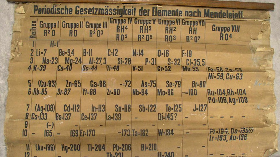 A periodic table found during a laboratory clear-out at the University of St Andrews