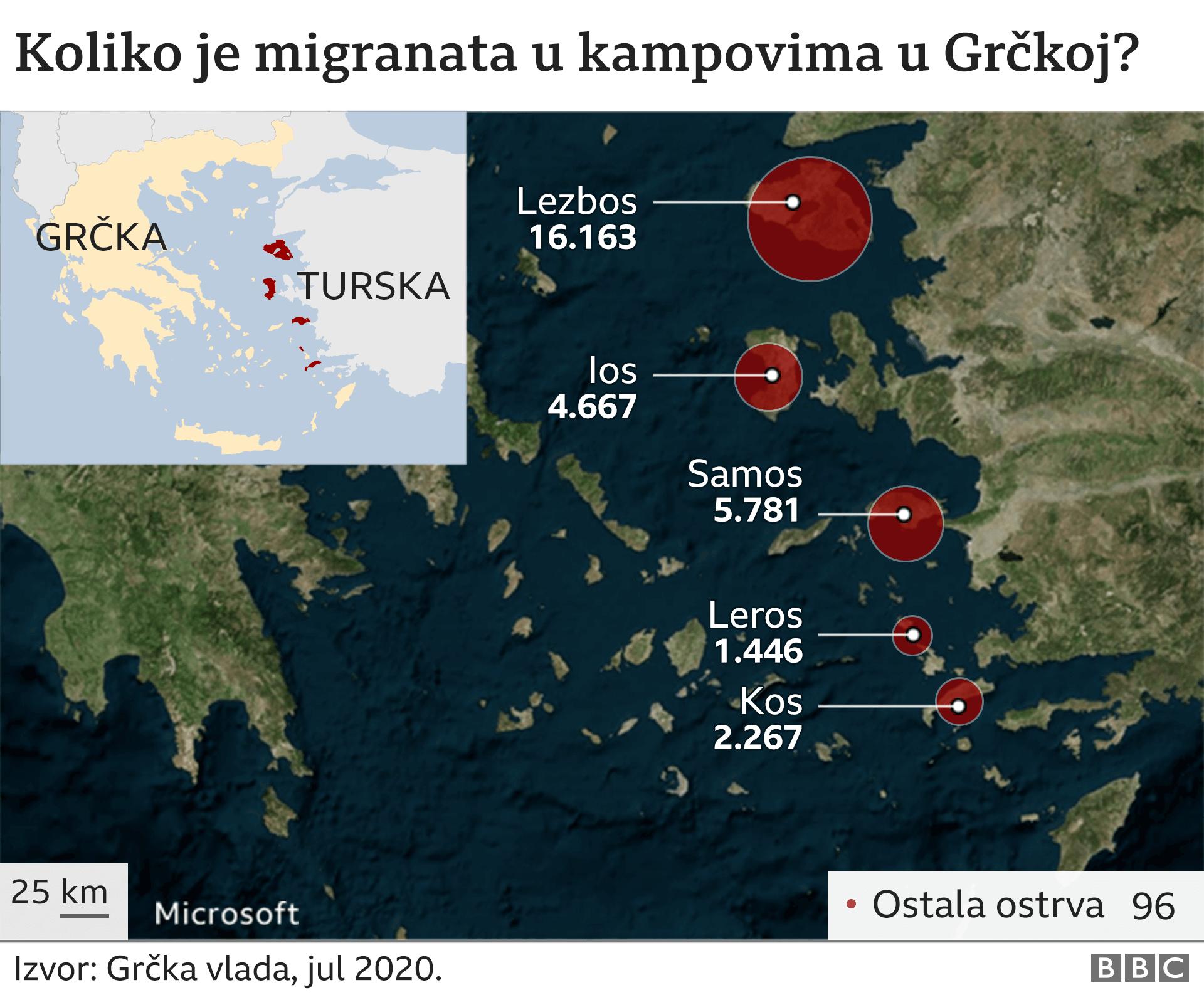 migranti migrantski kamp Grčka