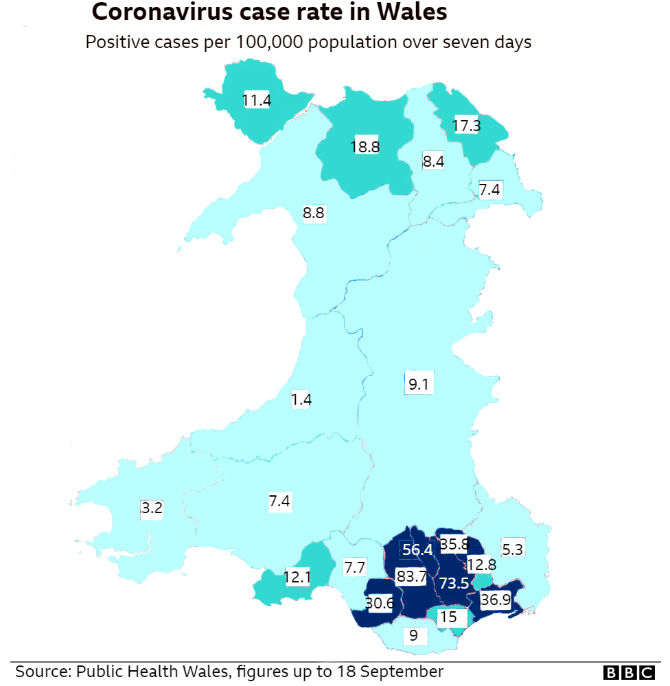 Case rate in Wales