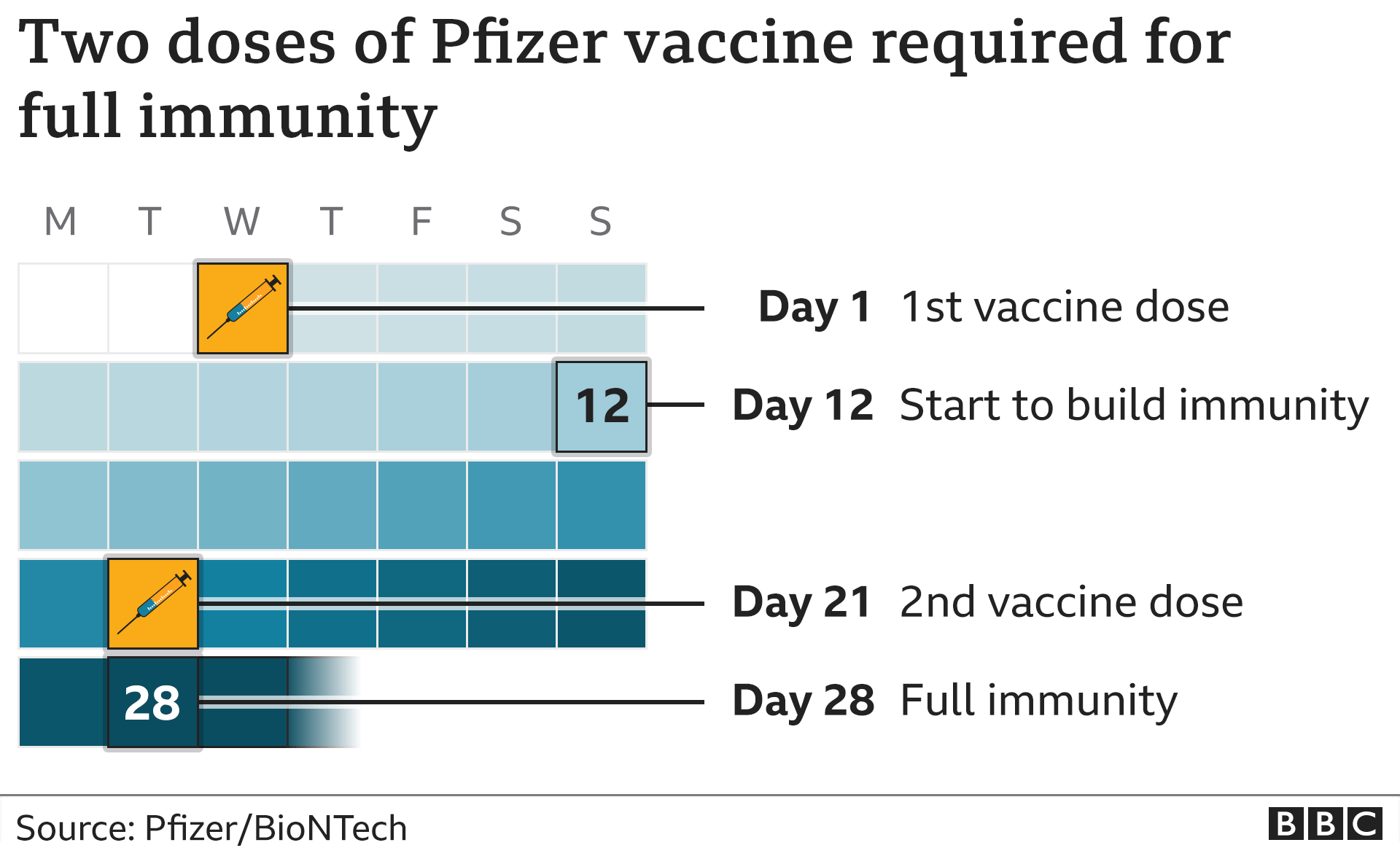 Covid-19 vaccine: 'Patience required' over Pfizer rollout to care homes thumbnail