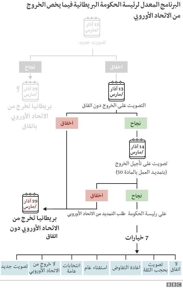 رسم توضيحي