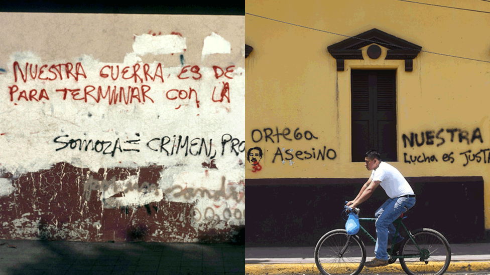 Sandinista graffiti can be seen on a wall in June 1979/A man drives a bike past a wall with graffiti reading 'Ortega assassin' and 'Our fight is fair' in Masaya, Nicaragua on June 20, 2018.