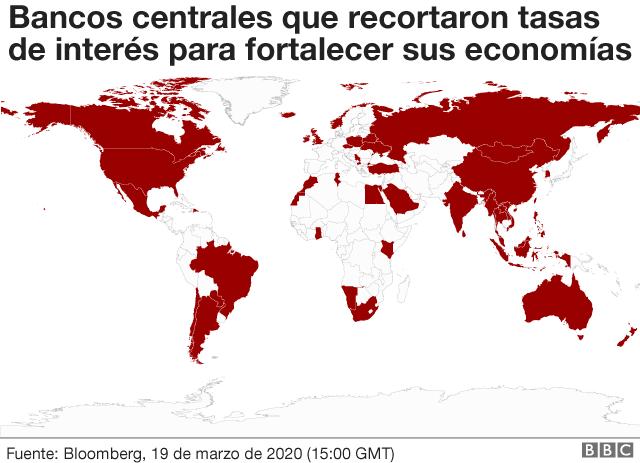 Bancos Centrales que bajaron la tasa.