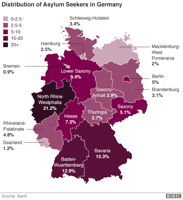 Map: Distribution of asylum seekers across German states