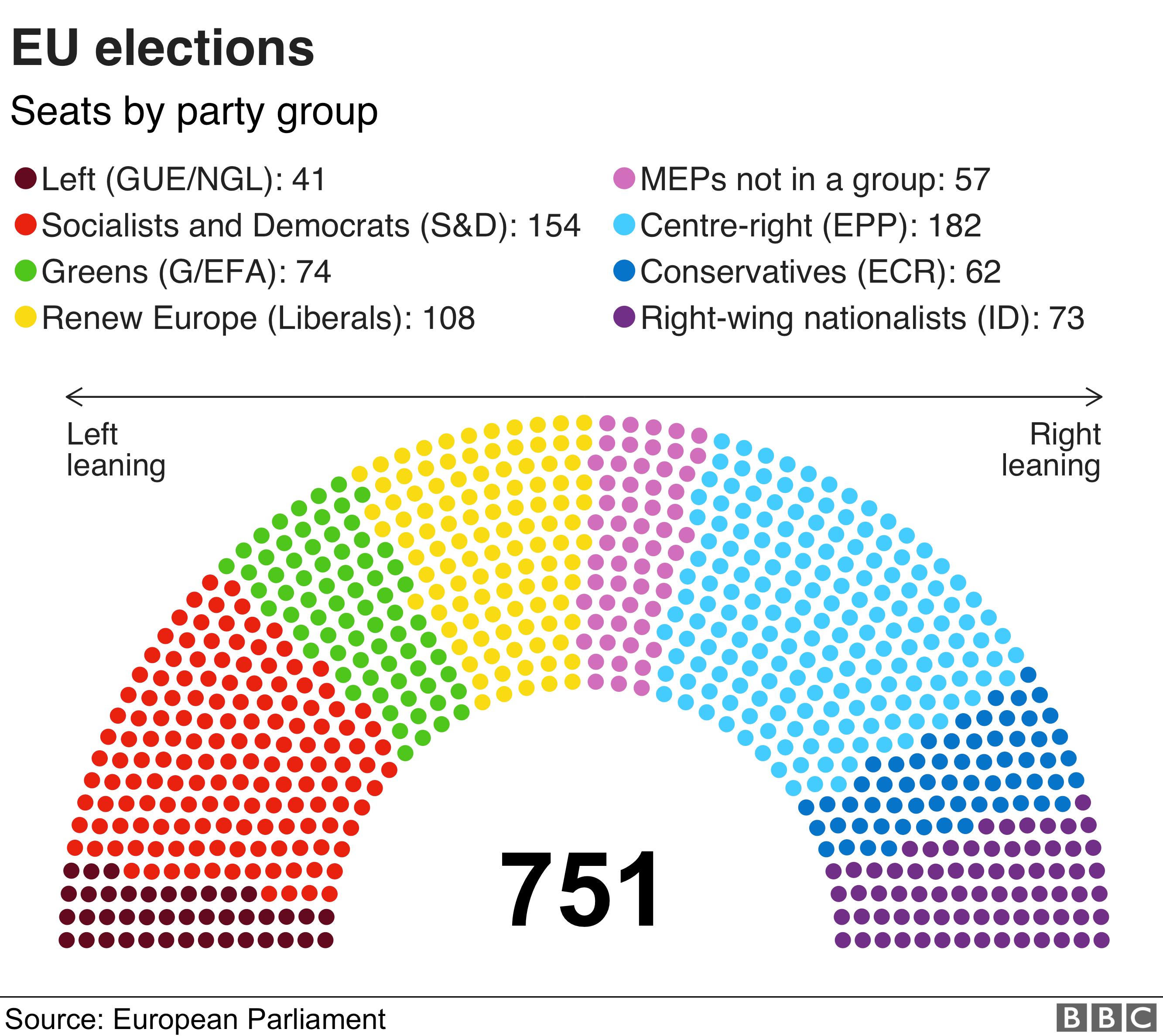 EU Parliament graphic