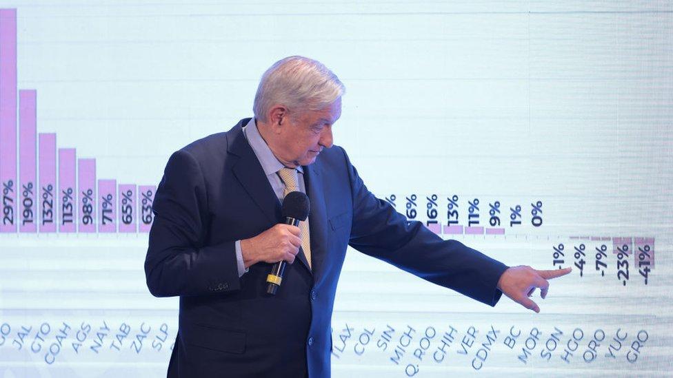 Andrés Manuel López Obrador frente a un gráfico que muestra los casos activos de covid-19 en los diferentes estados de México