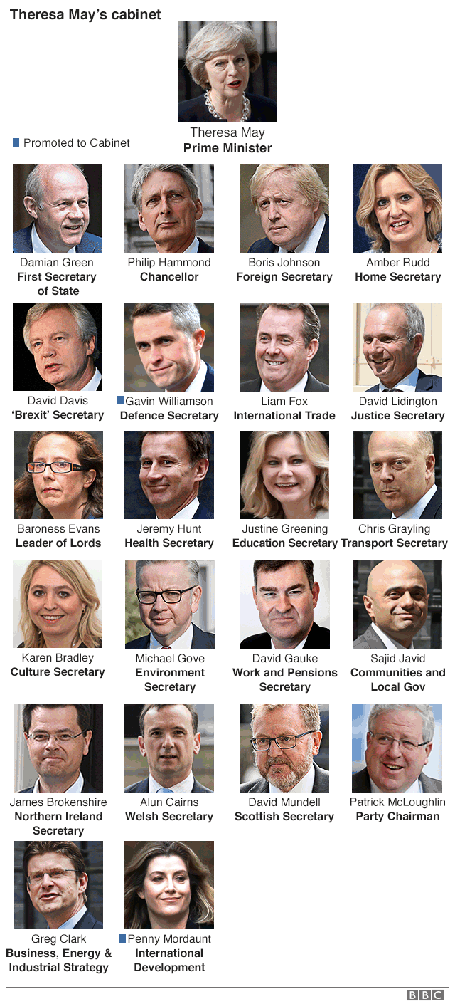 Graphic: Theresa May's cabinet