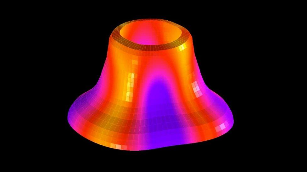 Vibration patterns of Big Ben