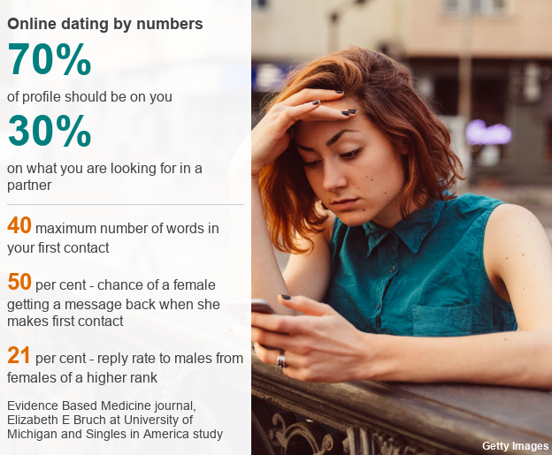 Dating study updating ipod software without losing music