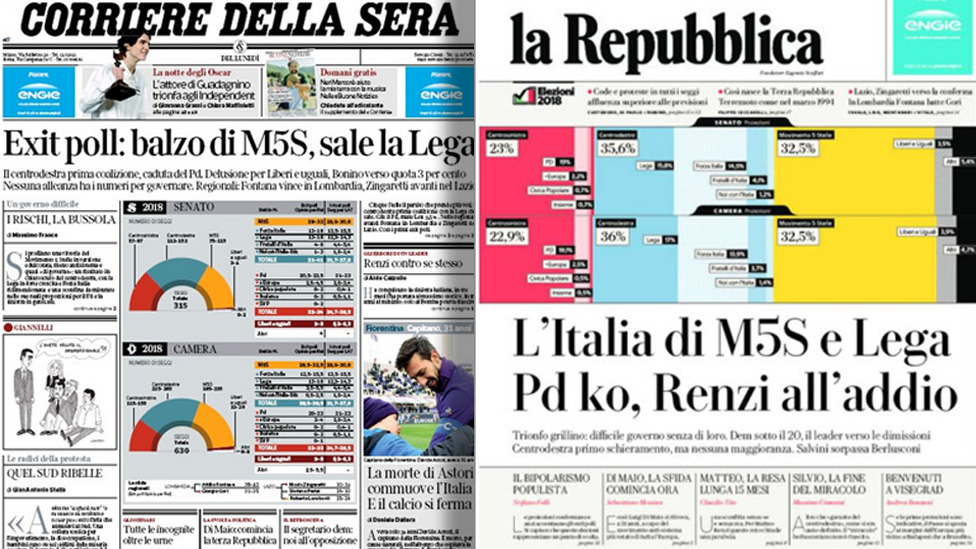 Italy press composite picture; Corriere della sera headline: Exit polls show the Five Star Movement surges and the Lega grows; La Repubblica headline: Italy belongs to M5S and the Lega; the PD is KO, Renzi on his way out