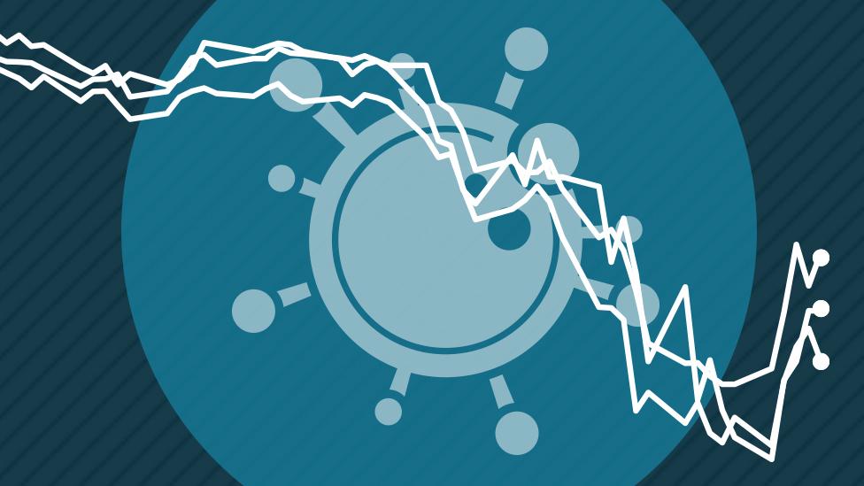 Ilustración sobre el coronavirus y la economía