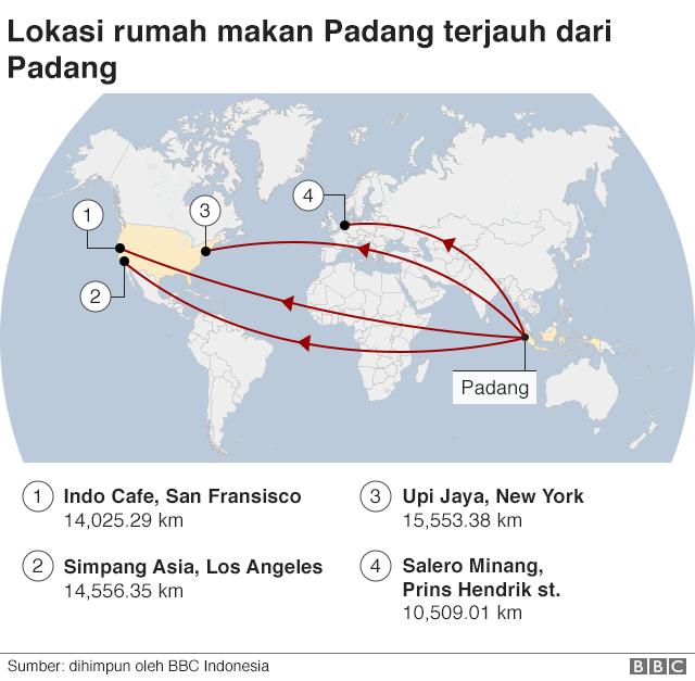 Rumah makan Padang terjauh dari Padang