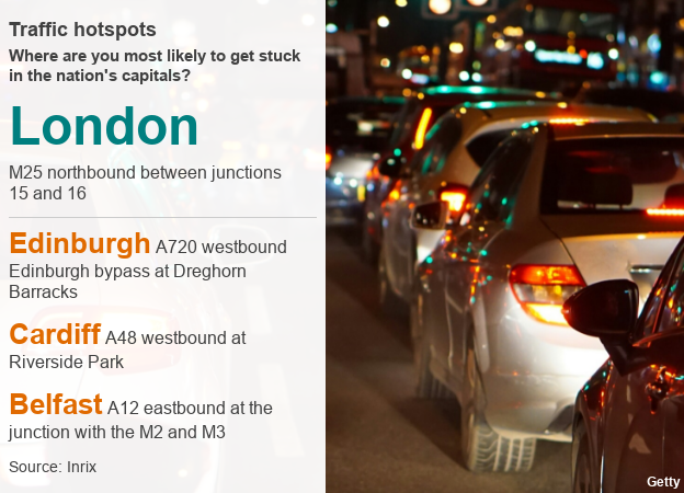 traffic hotspots - where are you most likely to get stuck in the nation's capitals?