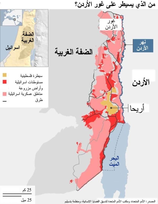 مناطق سيطرة إسرائيل في الغور