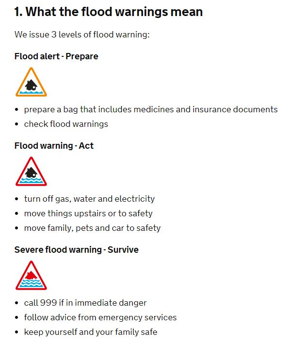 Flood warnings - what do they mean and what should you do?